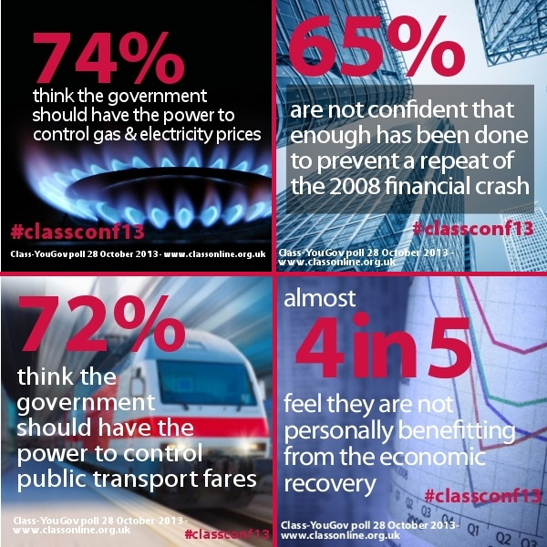 Class-YouGov poll - most are not feeling the benefit of economic recovery